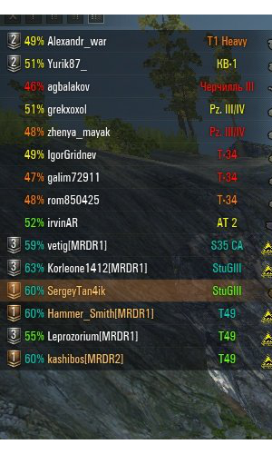 рандом плачет с Батальона